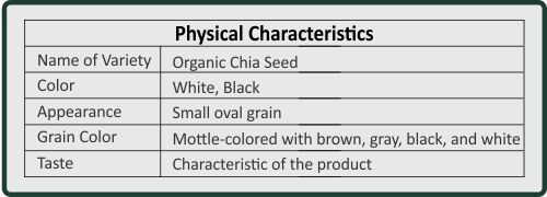 Chia General Aspects
